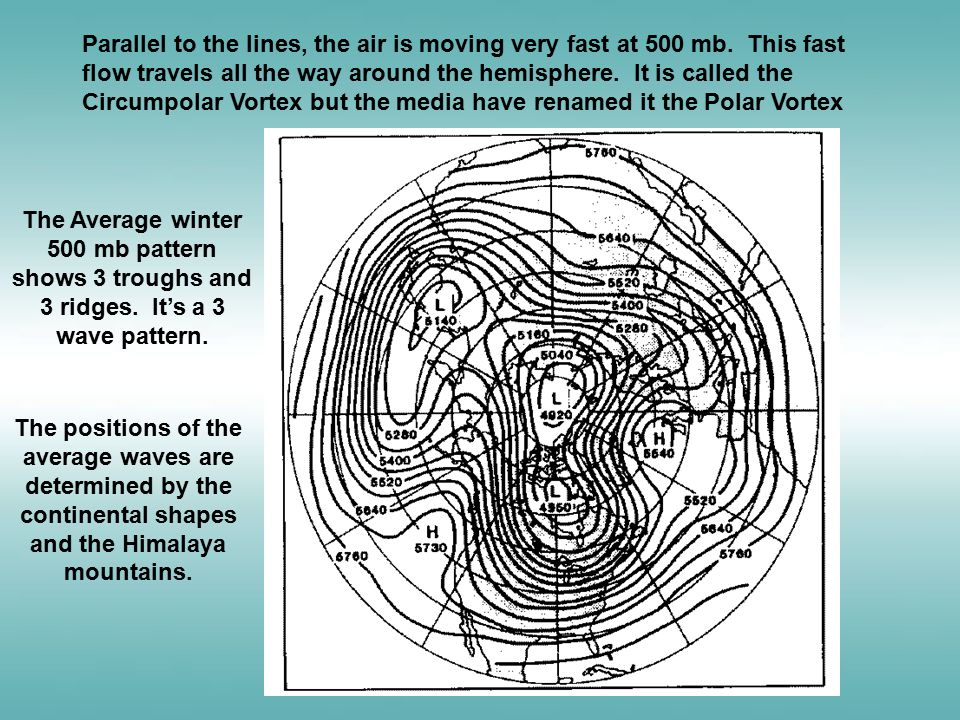Parallel to the lines, the air is moving very fast at 500 mb.