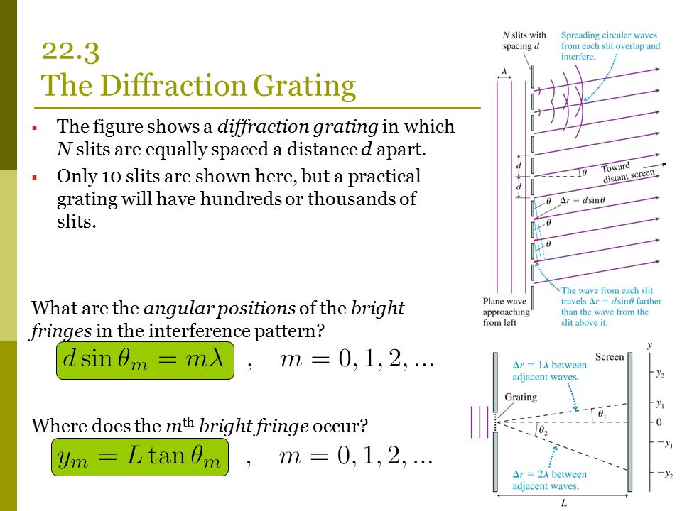  The figure shows a diffraction grating in which N slits are equally spaced a distance d apart.  Only 10 slits are shown here, but a practical grati