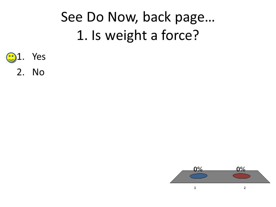 See Do Now, back page… 1. Is weight a force 1.Yes 2.No