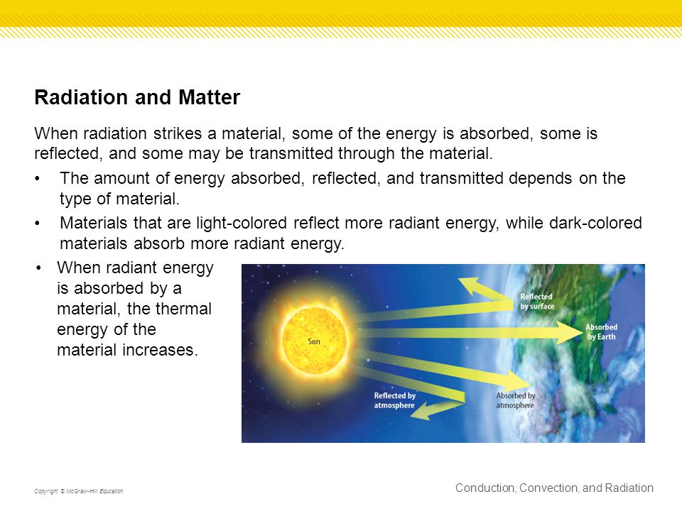 Radiation and Matter When radiation strikes a material, some of the energy is absorbed, some is reflected, and some may be transmitted through the mat