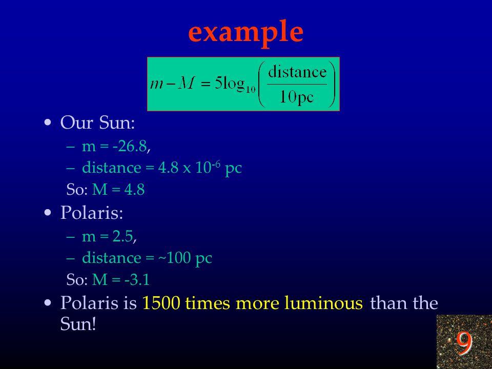 9 example Our Sun: –m = -26.8, –distance = 4.8 x 10 -6 pc So: M = 4.8 Polaris: –m = 2.5, –distance = ~100 pc So: M = -3.1 Polaris is 1500 times more l