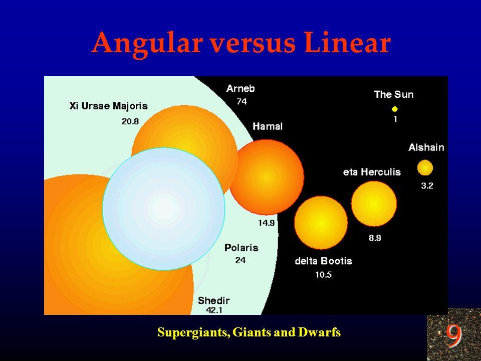 9 Angular versus Linear Supergiants, Giants and Dwarfs