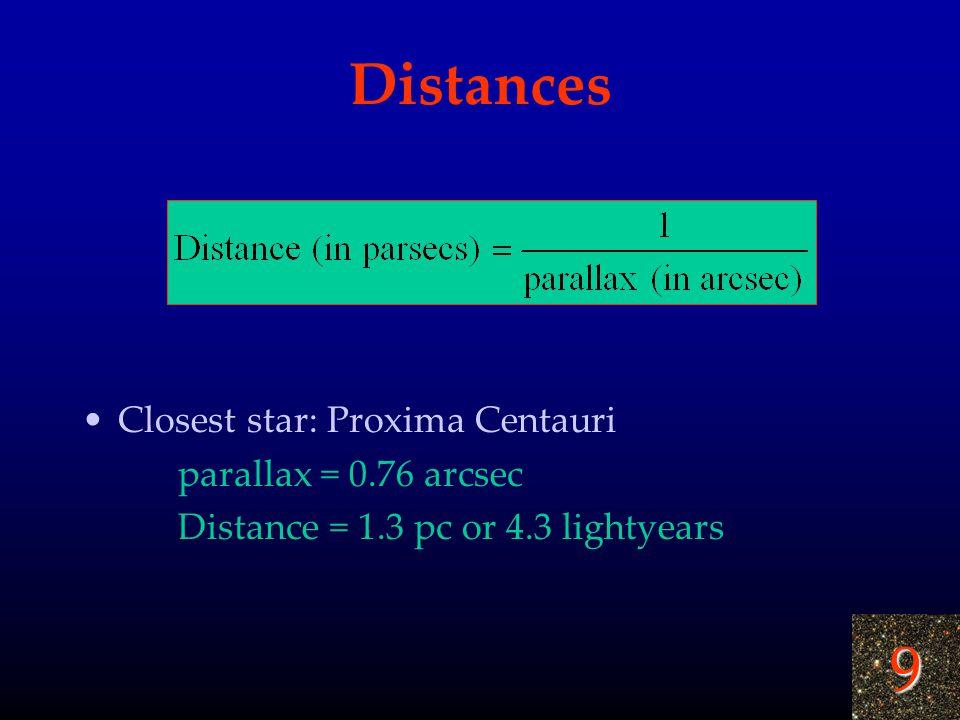 9 Distances Closest star: Proxima Centauri parallax = 0.76 arcsec Distance = 1.3 pc or 4.3 lightyears
