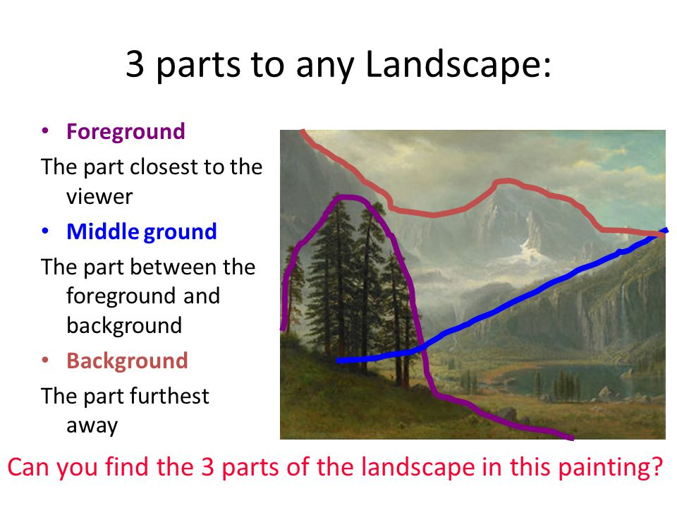 Landscapes = a painting, drawing or photograph that depicts outdoor scenery.