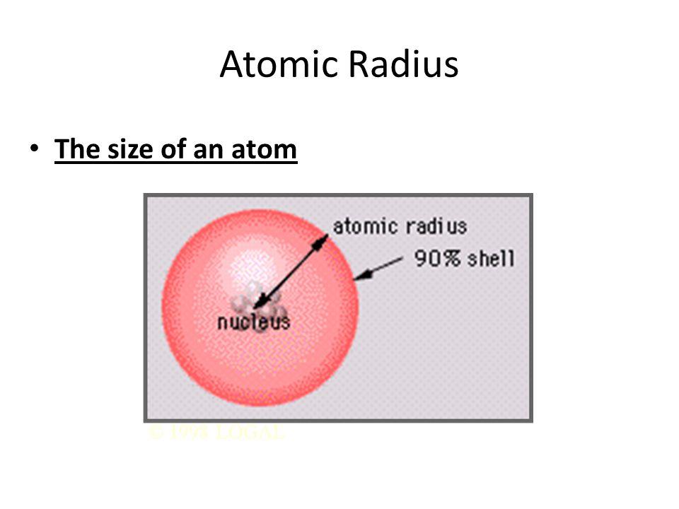 Atomic Radius The size of an atom Li