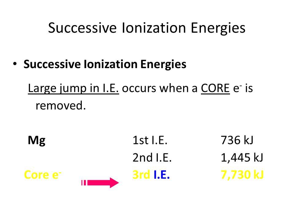 Successive Ionization Energies Mg1st I.E.736 kJ 2nd I.E.1,445 kJ Core e - 3rd I.E.7,730 kJ Large jump in I.E. occurs when a CORE e - is removed.