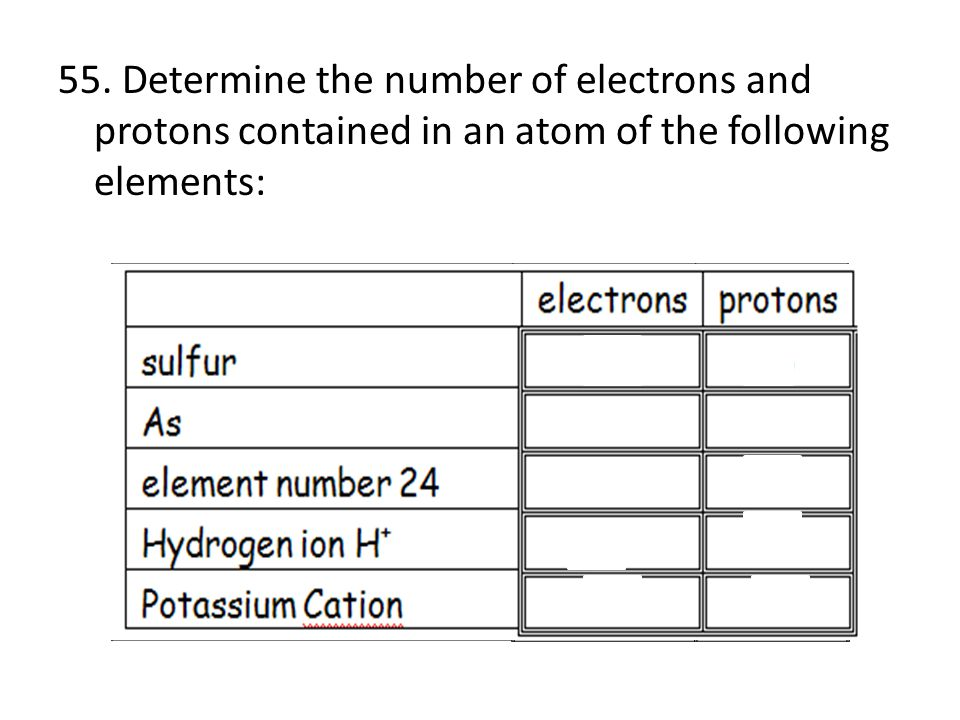 54. Tell what is wrong with each of the following molecular formulas and write the correct formula.