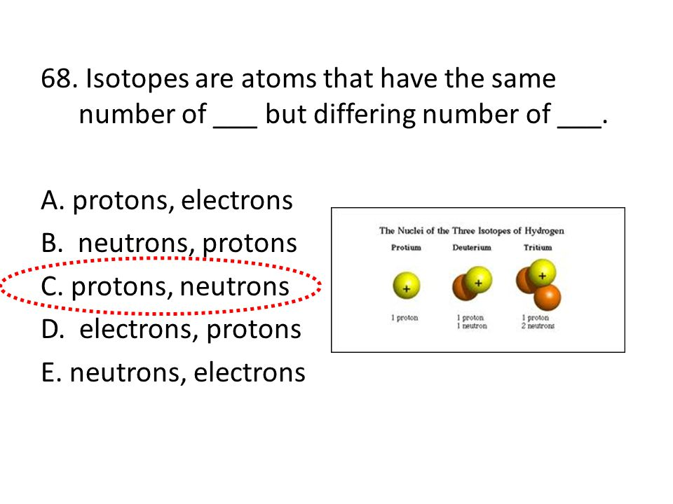 67. Consider the following selected postulates of Dalton's atomic theory: (i)Each element is composed of extremely small particles called atoms. (ii)A