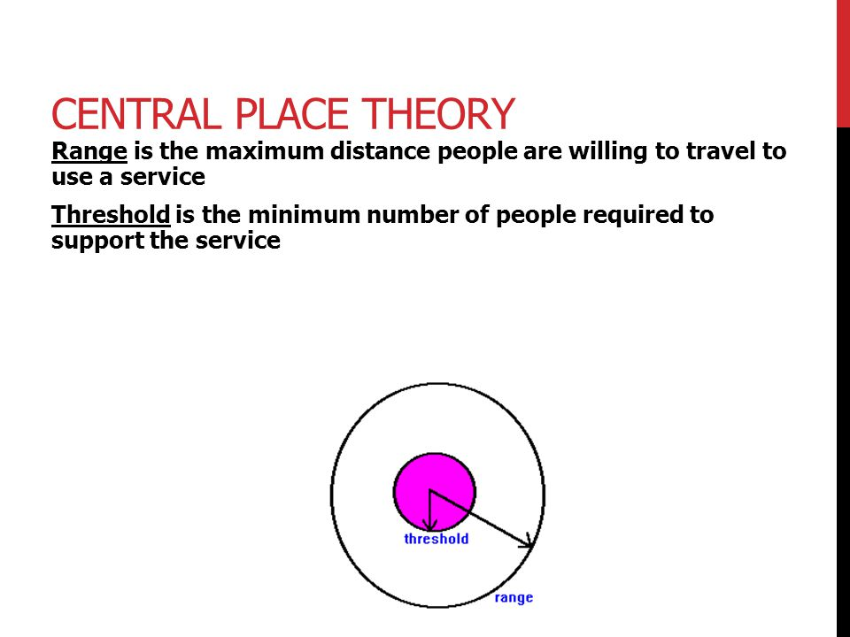 Range is the maximum distance people are willing to travel to use a service Threshold is the minimum number of people required to support the service