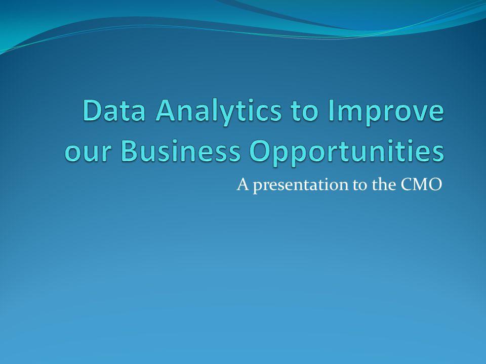 Video Explanation SAS explains Data Analytics