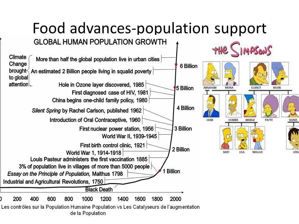 Food advances-population support