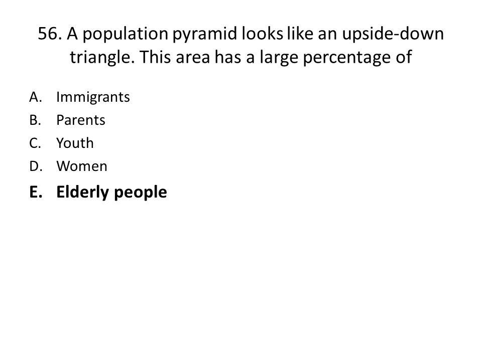 56.A population pyramid looks like an upside-down triangle.