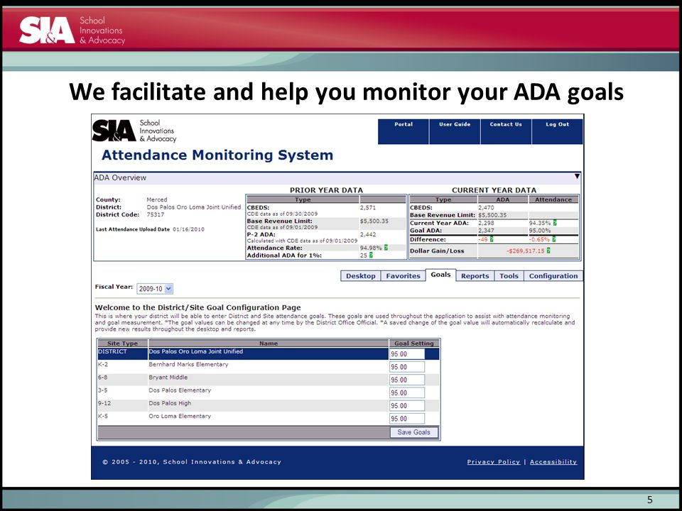 We facilitate and help you monitor your ADA goals 5