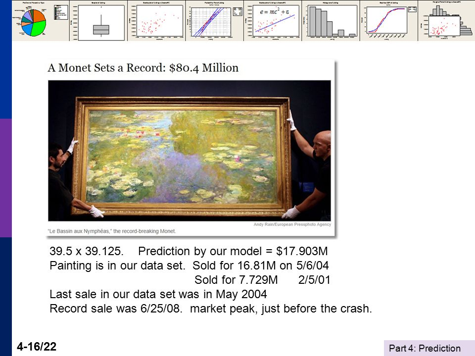 Part 4: Prediction 4-16/22 39.5 x 39.125. Prediction by our model = $17.903M Painting is in our data set. Sold for 16.81M on 5/6/04 Sold for 7.729M 2/