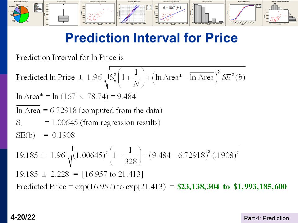 Part 4: Prediction 4-20/22 Prediction Interval for Price