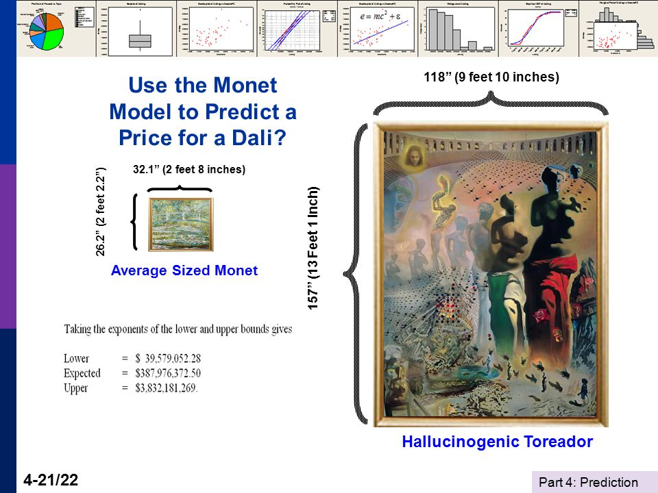 Part 4: Prediction 4-21/22 Use the Monet Model to Predict a Price for a Dali.