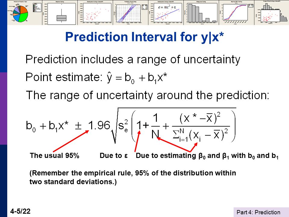 Part 4: Prediction 4-6/22 Prediction Interval for E[y|x*] The usual 95% Due to estimating β 0 and β 1 with b 0 and b 1 (Remember the empirical rule, 95% of the distribution within two standard deviations.)
