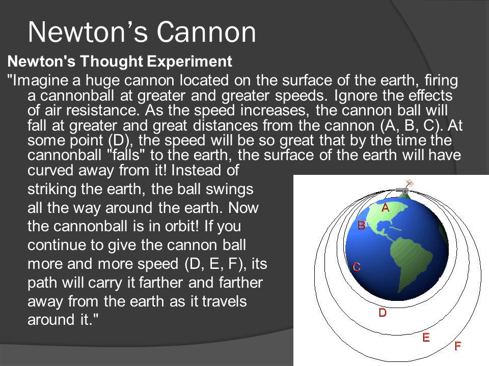 Newton's Cannon Newton's Thought Experiment