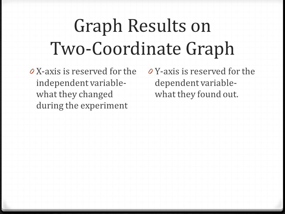 Graph Results on Two-Coordinate Graph 0 X-axis is reserved for the independent variable- what they changed during the experiment 0 Y-axis is reserved