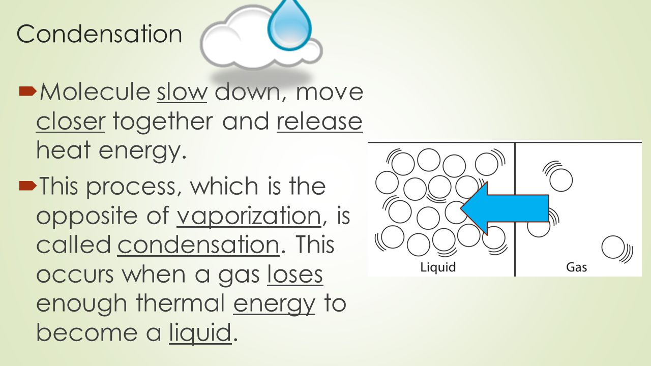 Condensation  Molecule slow down, move closer together and release heat energy.
