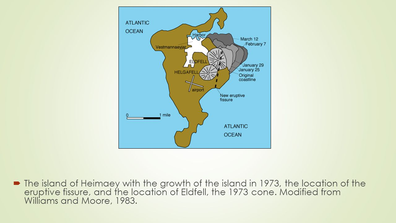  The island of Heimaey with the growth of the island in 1973, the location of the eruptive fissure, and the location of Eldfell, the 1973 cone.