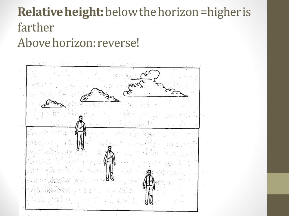Relative height: below the horizon =higher is farther Above horizon: reverse!