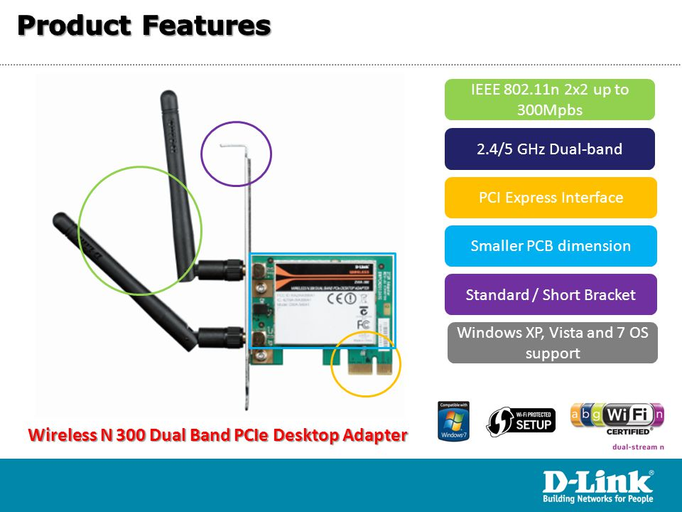Wireless N 300 Dual Band PCIe Desktop Adapter 2.4/5 GHz Dual-band PCI Express Interface Smaller PCB dimension Standard / Short Bracket IEEE 802.11n 2x