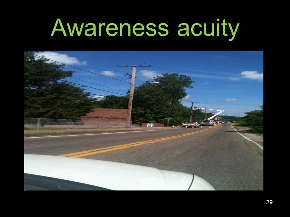 Awareness acuity 30