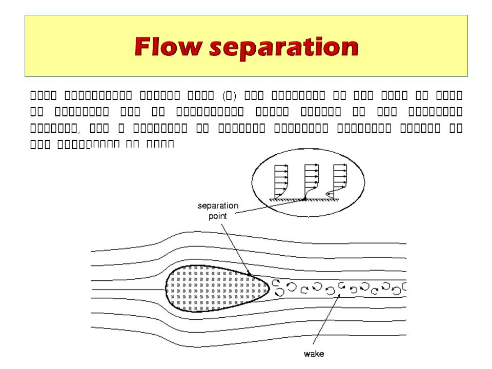 Flow separation occurs when ( a ) the velocity at the wall is zero or negative and an inflection point exists in the velocity profile, and a positive or adverse pressure gradient occurs in the direction of flow.