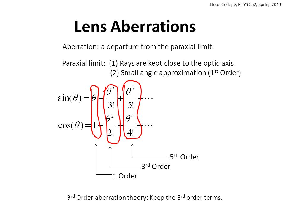 Lens Aberrations Aberration: a departure from the paraxial limit. Paraxial limit: (1) Rays are kept close to the optic axis. (2) Small angle approxima