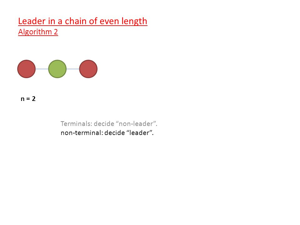 n = 2 Terminals: decide non-leader . non-terminal: decide leader .