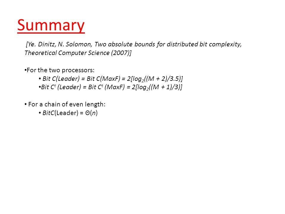 Summary [Ye. Dinitz, N.