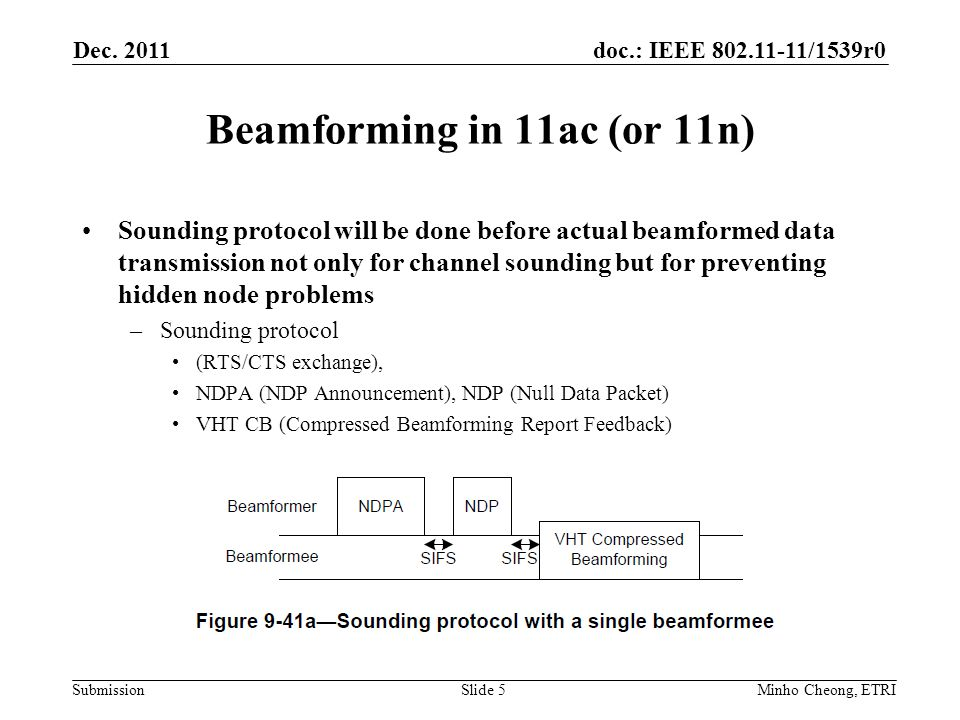 doc.: IEEE 802.11-11/1539r0 Submission Beamforming in 11ac (or 11n) (2) If just try to apply 802.11ac-type beamforming to 802.11ah –Control frames (including RTS/CTS exchange, NDPA, NDP et al.) are not beamformed (omni-directional).