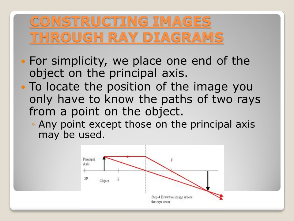 CONSTRUCTING IMAGES THROUGH RAY DIAGRAMS For simplicity, we place one end of the object on the principal axis.