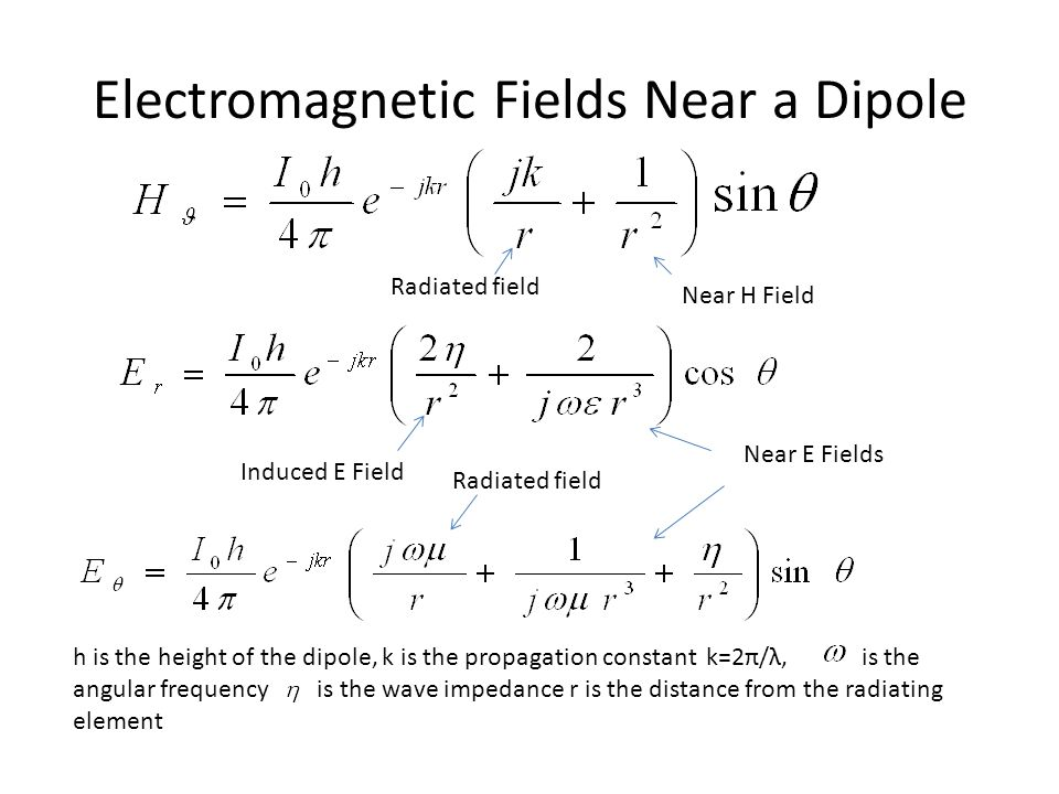 Electromagnetic Fields Near a Dipole Near E Fields Near H Field h is the height of the dipole, k is the propagation constant k=2π/λ, is the angular fr