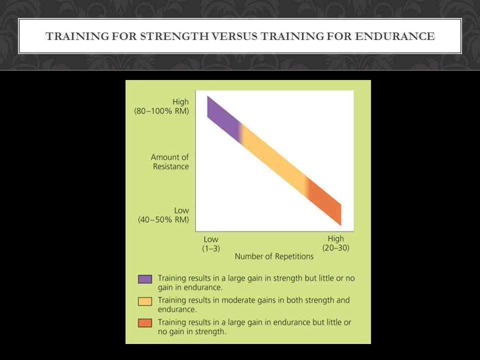 TRAINING FOR STRENGTH VERSUS TRAINING FOR ENDURANCE