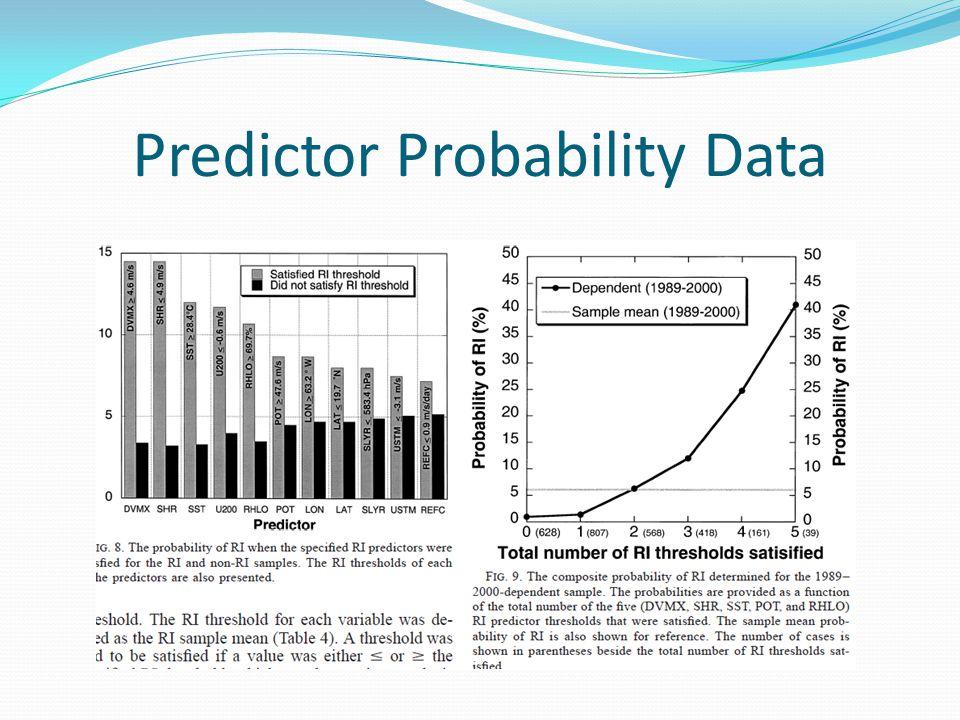 Predictor Probability Data