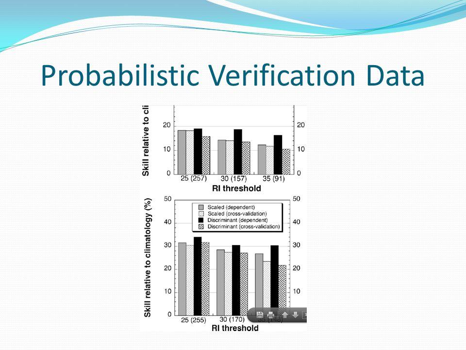 Probabilistic Verification Data