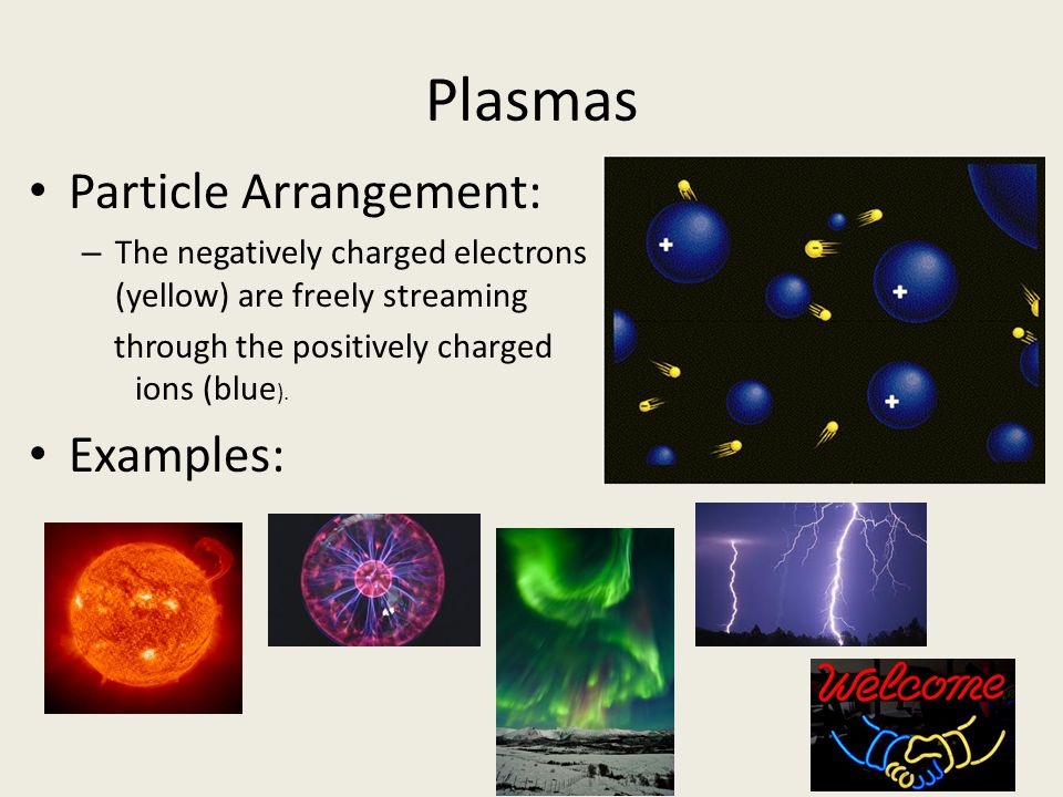 Plasmas Particle Arrangement: – The negatively charged electrons (yellow) are freely streaming through the positively charged ions (blue ). Examples: