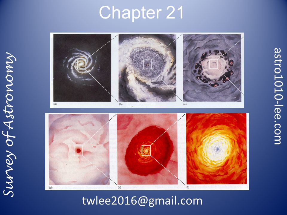 Chapter 21 Survey of Astronomy astro1010-lee.com twlee2016@gmail.com