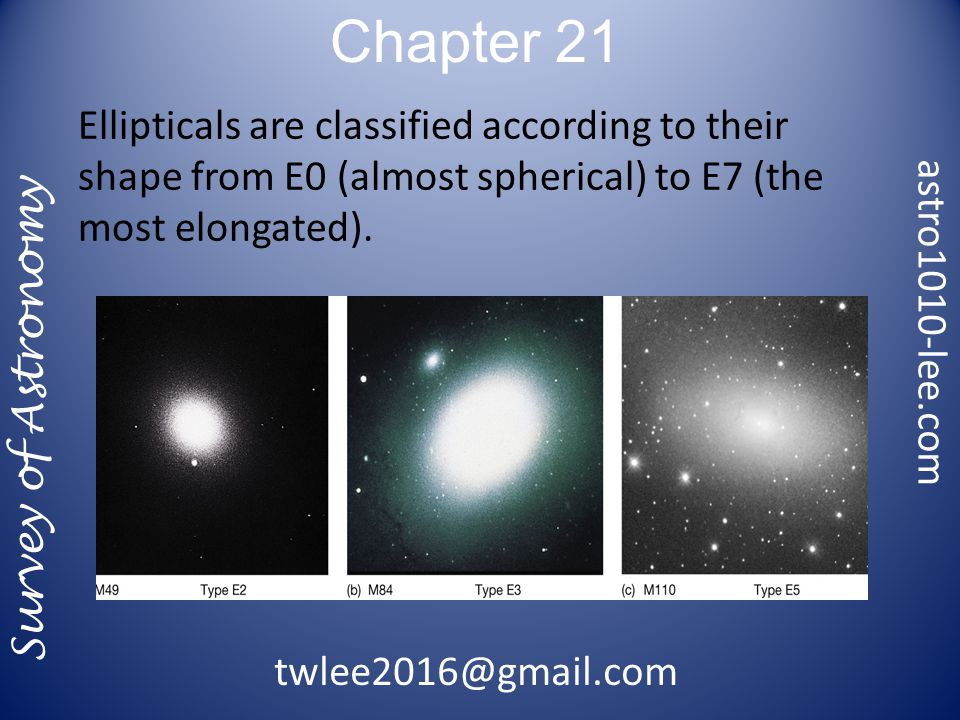 Chapter 21 Survey of Astronomy Ellipticals are classified according to their shape from E0 (almost spherical) to E7 (the most elongated).