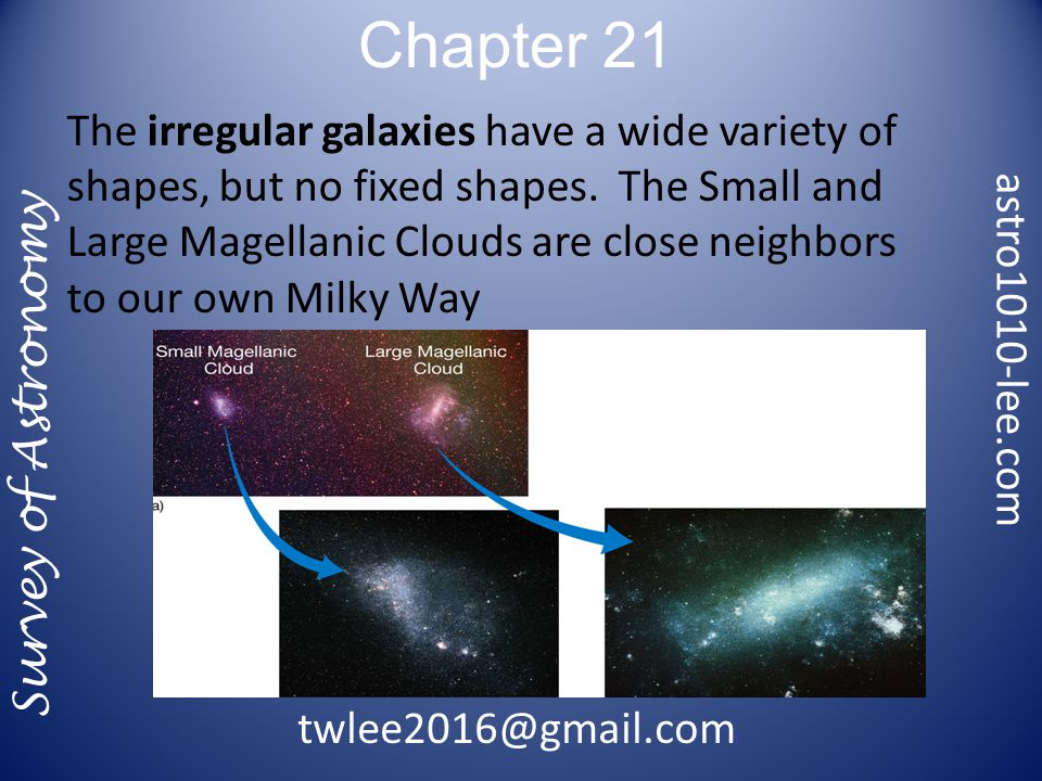 Chapter 21 Survey of Astronomy The irregular galaxies have a wide variety of shapes, but no fixed shapes.