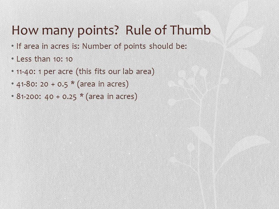 Boundary Points - Mirage Points 1.Establish plot 2.