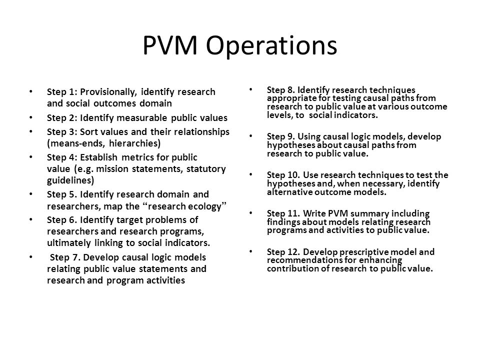 PVM Operations Step 1: Provisionally, identify research and social outcomes domain Step 2: Identify measurable public values Step 3: Sort values and their relationships (means-ends, hierarchies) Step 4: Establish metrics for public value (e.g.