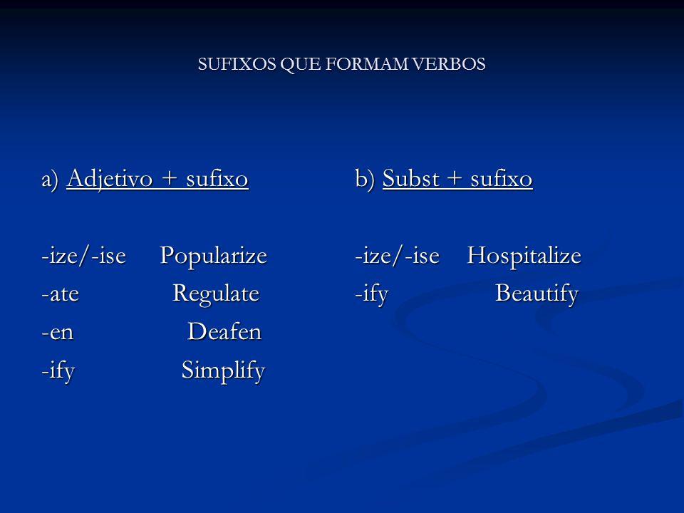 SUFIXOS QUE FORMAM ADVÉRBIOS a) Adjetivo + sufixo -lyHappily b) Subst + sufixo -wardHomeward -wiseClockwise c) Preposição + sufixo -ward(s)Toward(s)