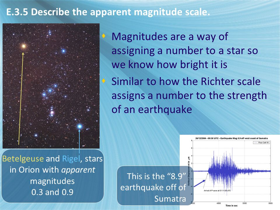  Magnitudes are a way of assigning a number to a star so we know how bright it is  Similar to how the Richter scale assigns a number to the strength