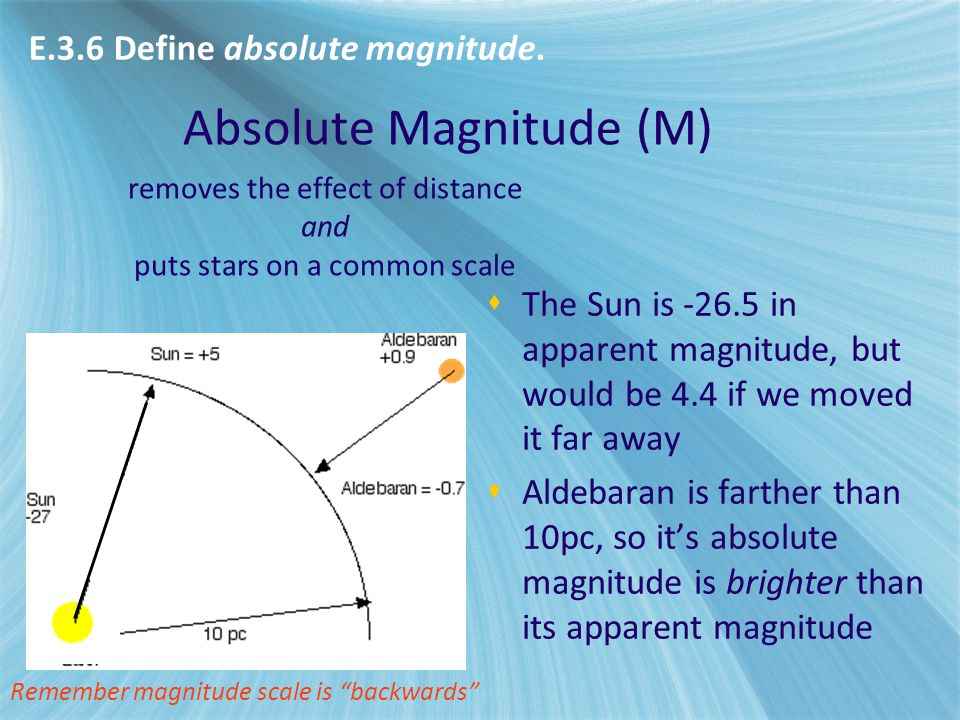 Absolute Magnitude (M) Knowing the apparent magnitude (m) and the distance in pc (d) of a star its absolute magnitude (M) can be found using the following equation: Example: Find the absolute magnitude of the Sun.