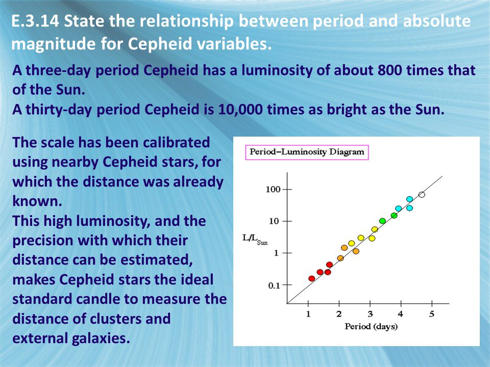 The scale has been calibrated using nearby Cepheid stars, for which the distance was already known. This high luminosity, and the precision with which