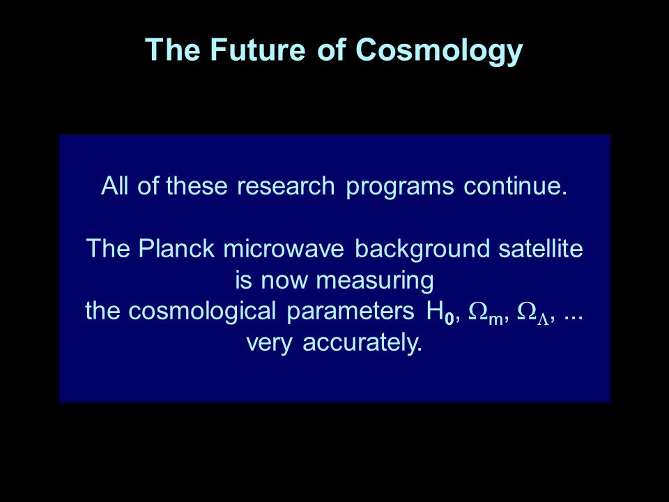 All of these research programs continue. The Planck microwave background satellite is now measuring the cosmological parameters H 0,  m,  ,... very