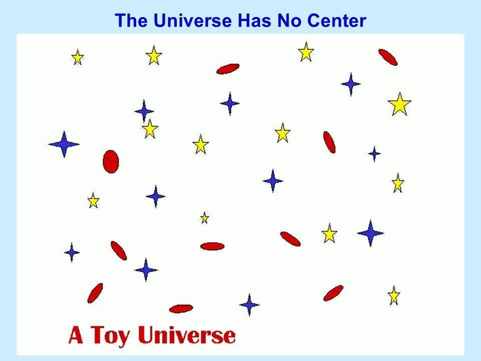 The Universe Has No Center